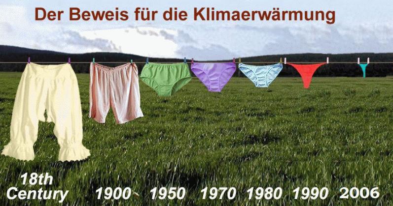 klimaerwärmung_unterhosen